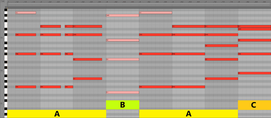 Beamlights final chord progression