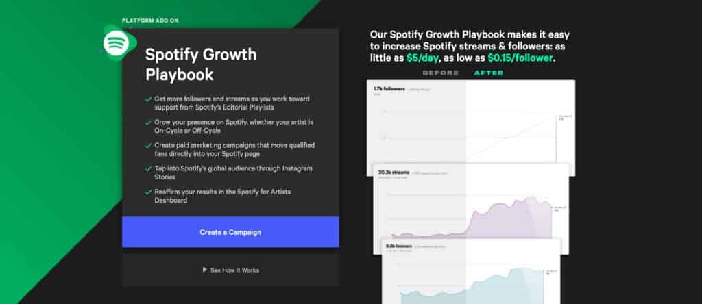 Toneden Spotify Growth