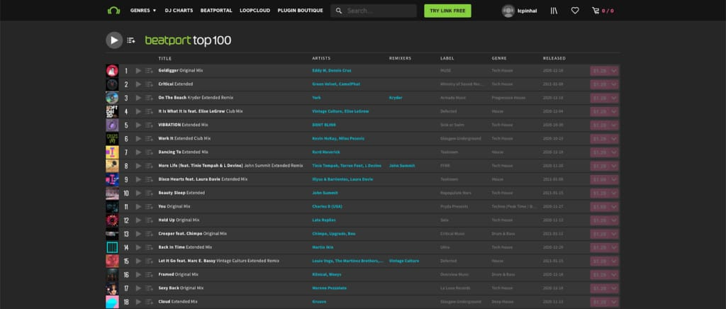 Beatport Top 100